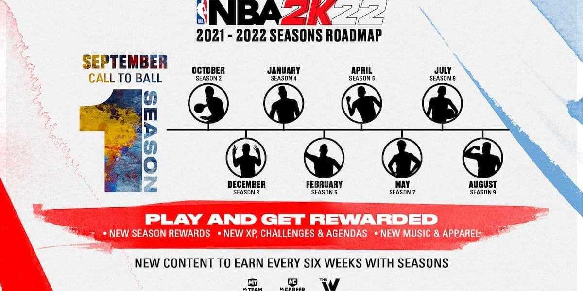 NBA 2K22 Details Arrive for MyTeam and MyCareer Modes